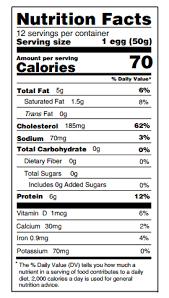 Chicken Egg Nutrition Chart Nutrition American Egg Board