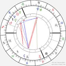 Eros Ramazzotti Birth Chart Horoscope Date Of Birth Astro