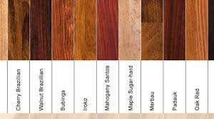 types of timber for furniture. Magnificent Types Of Lumber Hardwood For Furniture Timber Floor Styles U0026