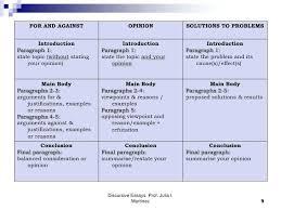 Discursive Essays Examples Discursive Essay Definition Format Best Writing Help Images Higher