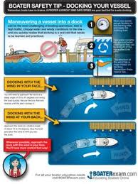 Boats Tips Safety Images Boat Best Boating Wood 25 Tips