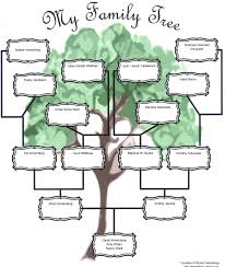 Family Tree Maker Templates Family Tree Template Family Tree Maker Templates