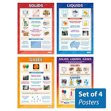 Amazon Com States Of Matter Poster Pack Set Of 4