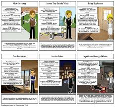 the great gatsby character map storyboard by williamschaefer