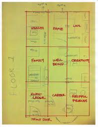 Bedroom Bagua Chart The Bagua Map The Most Important Tool In Feng Shui Jen