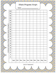 Graphing Progress Charts Dibels Orf Progress Monitoring Graph Freebie