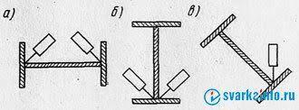 Сварка балок Изготовление конструкций балочного типа изготовление  Приемы сварки наклоненным электродом рис 6 а б позволяют одновременно сваривать два шва однако имеется опасность возникновения подреза стенки или