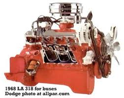 la chrysler small block v8 engines la 318