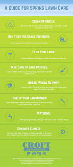 Free Lawn Mowing Flyer Template 50 Lawn Service Flyer Template Techdeally