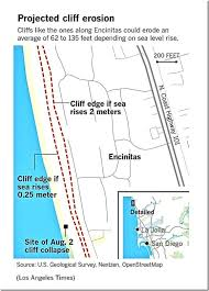Encinitas Tide Chart 2017 L A Times Hypes Coastal Cliff Erosion 9 Centuries Into