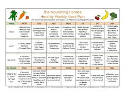 Meal Planning Dos Donts Marian Hope