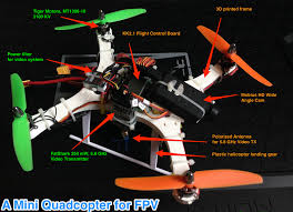 wiring diagram for 250 quadcopter wiring image buy vs build your best first quadcopter which way on wiring diagram for 250 quadcopter