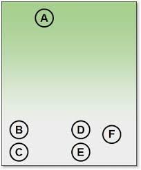 traveller wireless remote control wiring diagram elegant planer related post