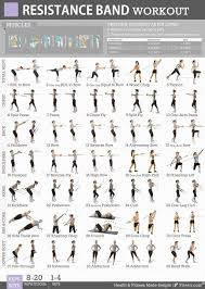 resistance bands workout routine pdf low onvacations wallpaper image