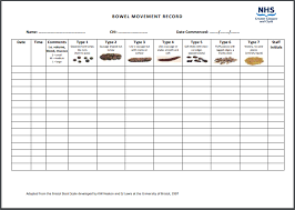 Stool Movement Chart Bowel Movement Tracker Pdf Ms Word Printable Medical