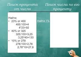 Задания на проценты класс
