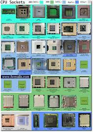 Computer Cpu Socket Chart Haneef Puttur