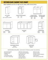 Base Cabinet Size Chart Builders Surplus