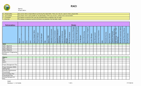 Roles And Responsibilities Matrix Template Excel Unique Raci