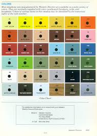 we color chart1 jpg chart 2 out what color and color code number your phone is i bet you didn t know there was more than one hue of yellow made there were four