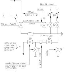 schematic heat trace motorcycle schematic images of schematic heat trace schematic of a steam trace system schematic heat trace