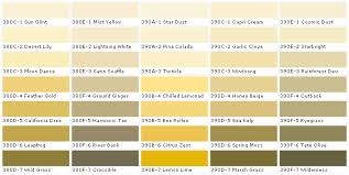 California Paint Color Chart Behr Outdoor Paint Colors Behr Colors Behr Interior Paints
