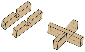 router joints. click image for larger version name: half_lap_joint.gif views: 1606 size: 37.4 router joints