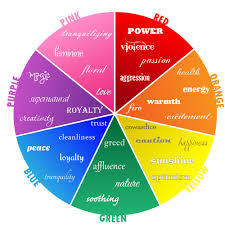 Color Psychology In Marketing The Complete Guide Free Download Emotional Colours