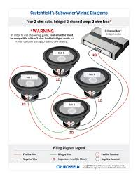 kicker dual voice coil wiring free download subwoofer wire diagram kicker cvr dvc wiring diagram kicker dual voice coil wiring free download subwoofer wire diagram best of