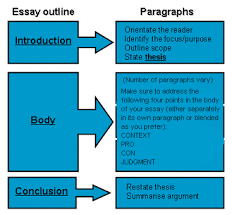 "guidelines argumentative essay basque studies generally speaking there are six elements of an argumentative essay g k chesterton said that history ""is a confused heap of facts "" demonstrate otherwise"