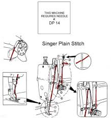 Sewing Machine Threading Diagram