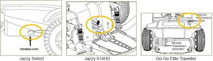 go go scooter wiring diagram wiring diagram autovehicle go scooter wiring diagram mobility scooter u0026 powerchair help repair common problems quickly wheel levers mobility123
