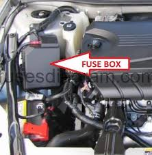 fuse box chevrolet impala fuses and relay chevrolet impala