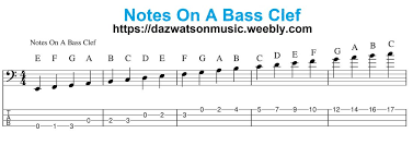 Bass Clef Chart Notes On A Bass Clef In 2019 Bass Guitar Scales Bass