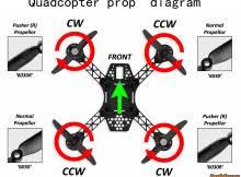 quadcopter wiring diagram archives quadcopter diy quadcopter quadcopter wiring diagram guide diy quadcopter