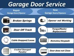 our fleet of fully stocked trucks is ready to provide fast reliable garage door service our technicians are fully trained to tackle any problem