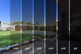 3m Window Tinting In Aventura Uv Heat Rejection Tinting