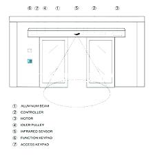 pocket door dimension standard sliding door widths large size of glass width aluminium sizes curtain lengths