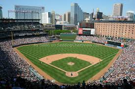 Baltimore Orioles Seating Chart Oriole Park At Camden Yards Seating Chart View We Have