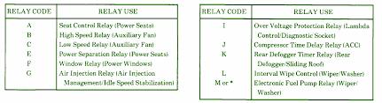 high speed relaycar wiring diagram sel fuse box map