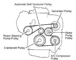 wiring harness toyota 8fgu25 auto electrical wiring diagram wiring schematic toyota 4y toyota wiring diagrams schematic