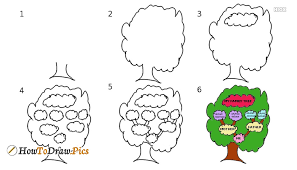 how to draw family tree how to draw family tree pictures family tree step by step drawing