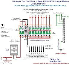 boat switch panel wiring diagram for jpg ripping circuit breaker how to install a circuit breaker panel at How To Wire A Circuit Breaker Diagram
