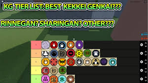 The BEST genkai? Tier List! [Roblox Shinobi Life 2] - YouTube