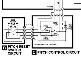 technics mk pitch fader fix and instructions on its removal technics 1210 mk2 pitch fader fix and instructions on its removal archive the art of sound forum