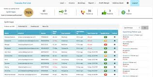 tour and travel operations agency software travel ceo lead dashboard
