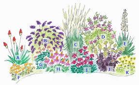 deer repellent for gardens. Delighful Gardens DIY Recipe  Deer Resistant Garden On Repellent For Gardens