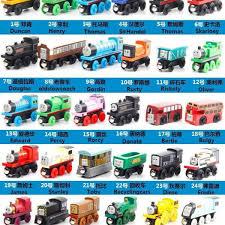ซ อท ไหน wooden toys thomas train magnetic thomas and friends wooden model train for baby children kids ในประเทศไทย