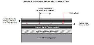 custom designed electric heat trace concrete snow melting systems Heated Driveway Installation diagram of concrete snow melting application