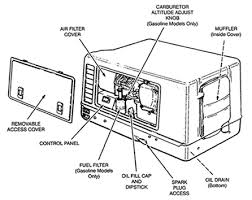 onan rv generator wiring diagram onan image wiring onan 2 wire to 3 onan image about wiring diagram schematic on onan rv generator